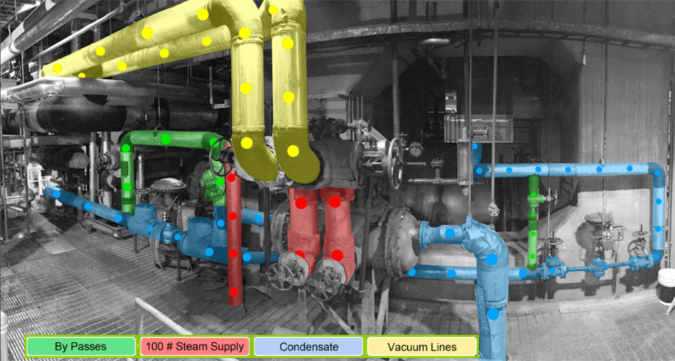 BASF: Enhanced Process Views